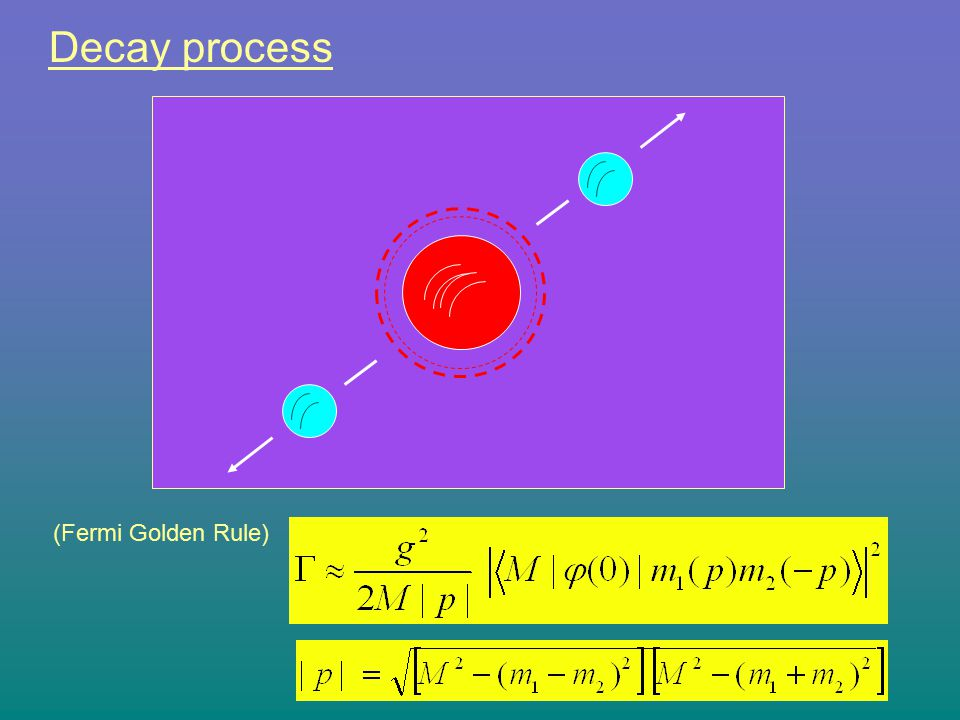 Decay process (Fermi Golden Rule)
