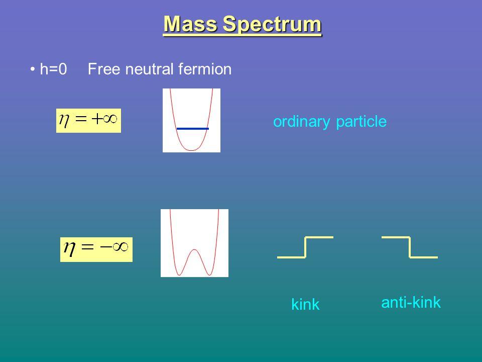 Mass Spectrum h=0 Free neutral fermion ordinary particle kink