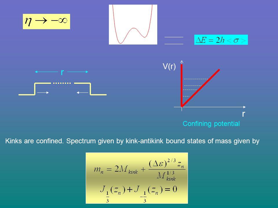 r r V(r) Confining potential