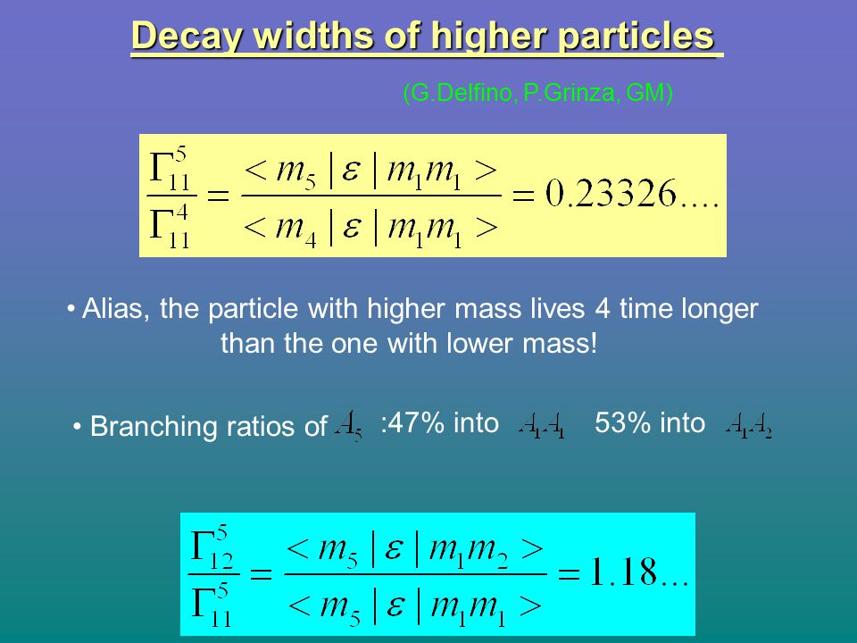 Decay widths of higher particles
