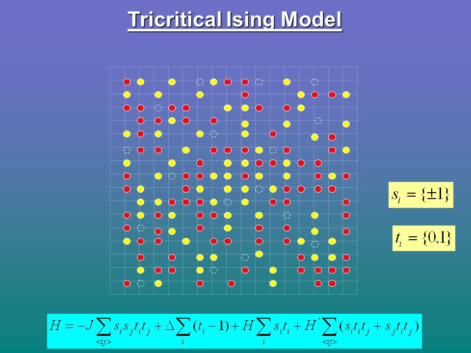Tricritical Ising Model