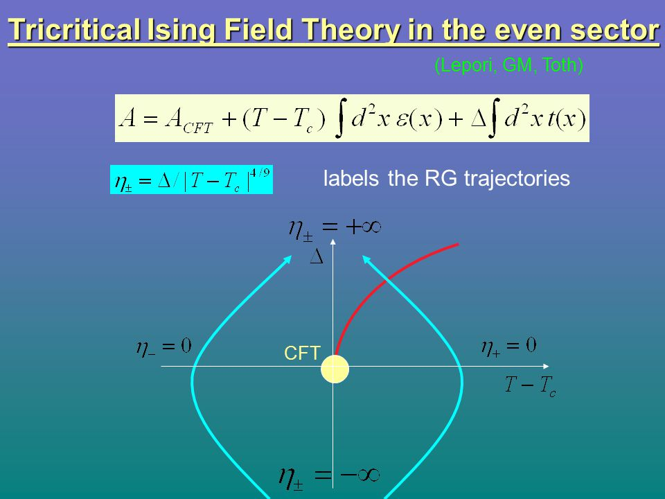 Tricritical Ising Field Theory in the even sector