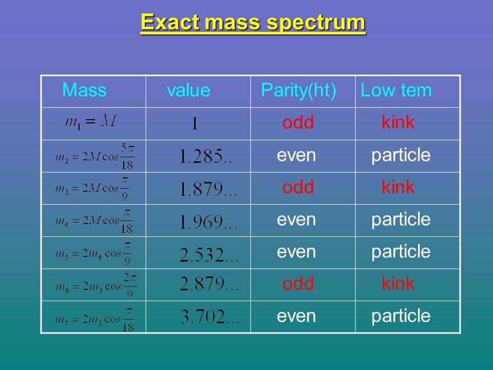 Exact mass spectrum Mass value Parity(ht) Low tem odd kink even