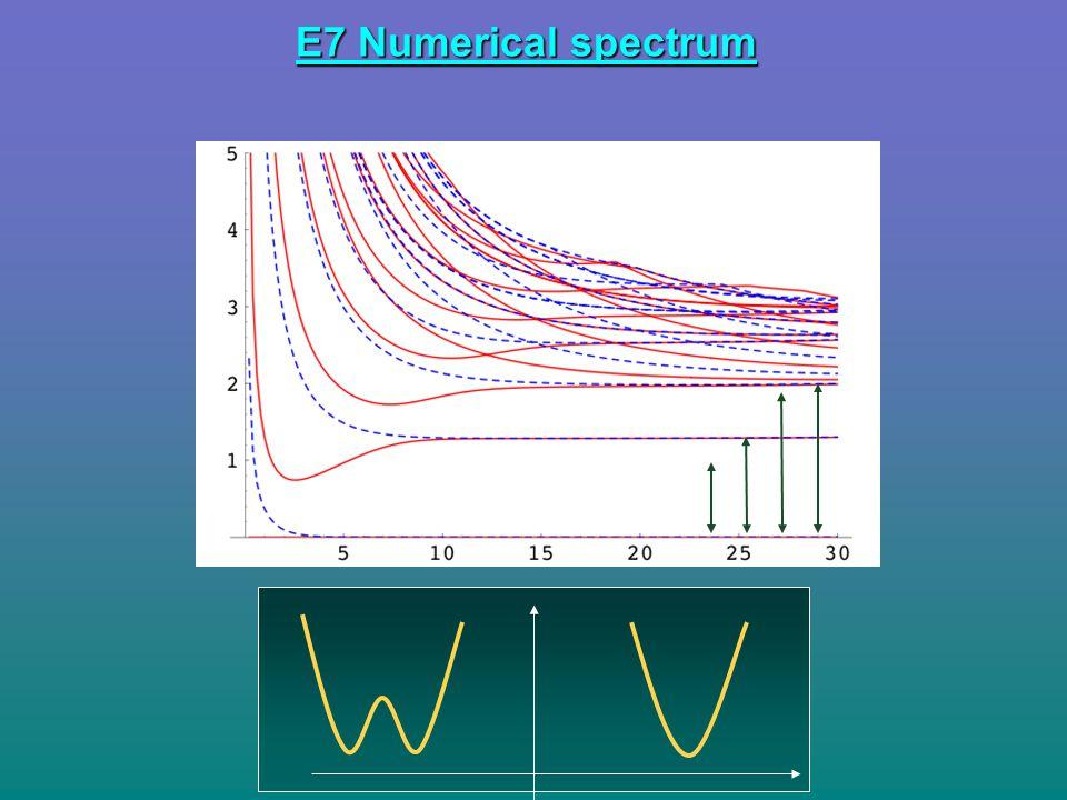 E7 Numerical spectrum
