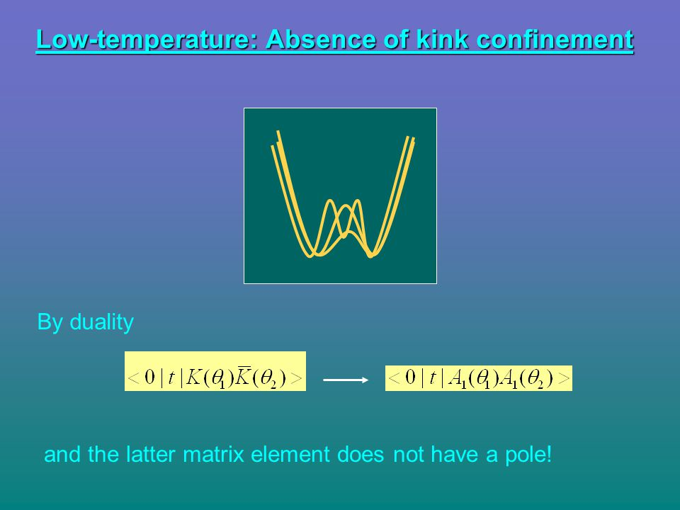 Low-temperature: Absence of kink confinement