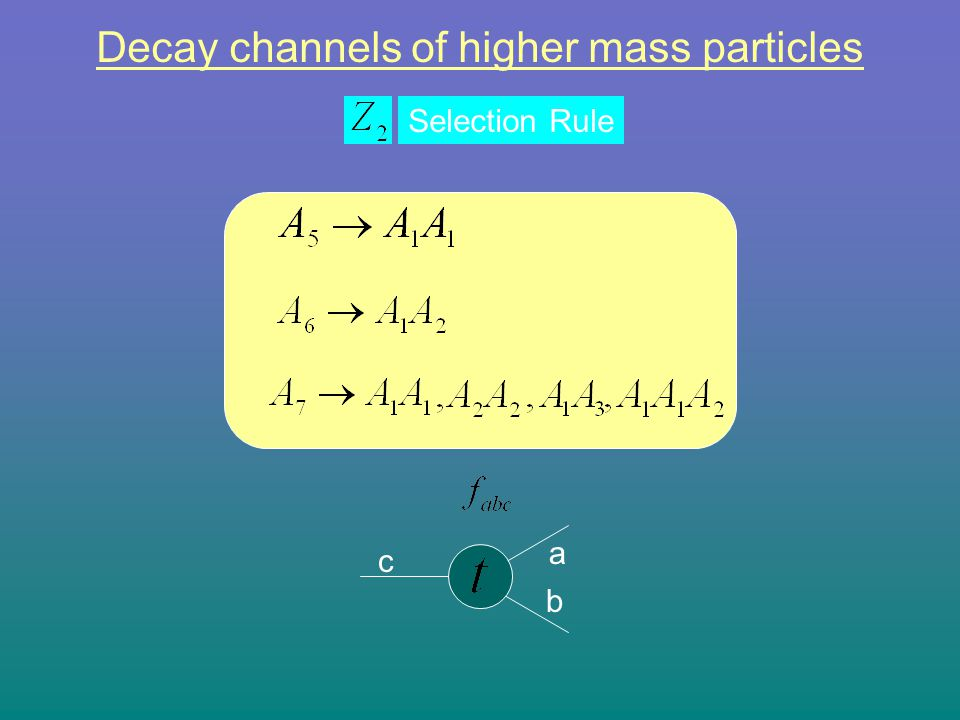 Decay channels of higher mass particles