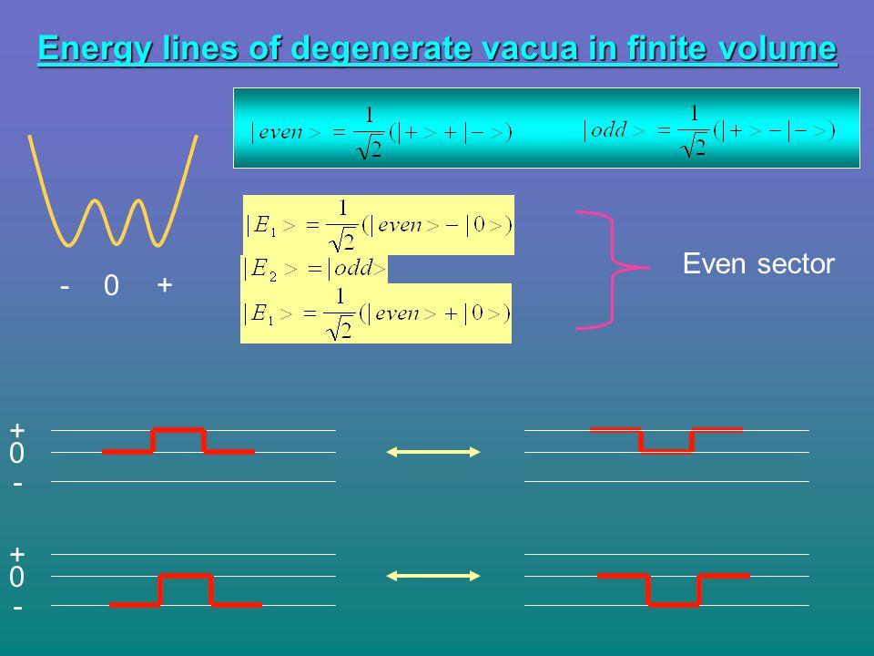 Energy lines of degenerate vacua in finite volume