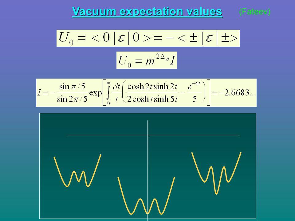 Vacuum expectation values