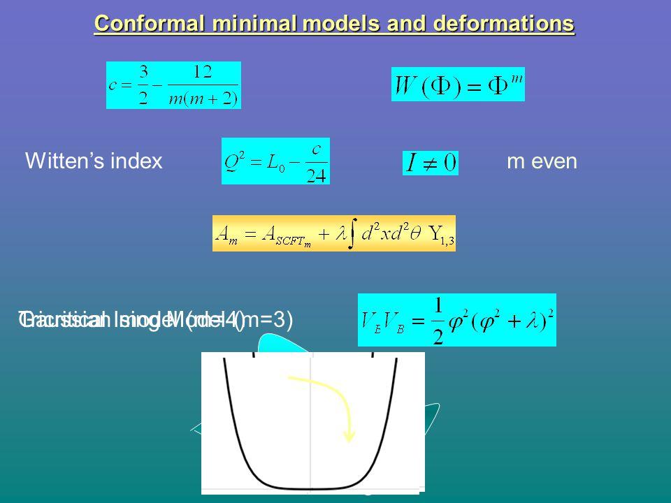 Conformal minimal models and deformations