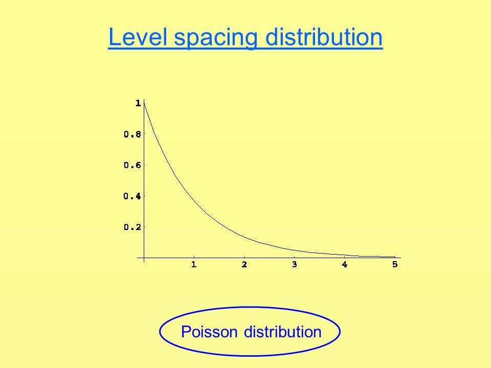Level spacing distribution