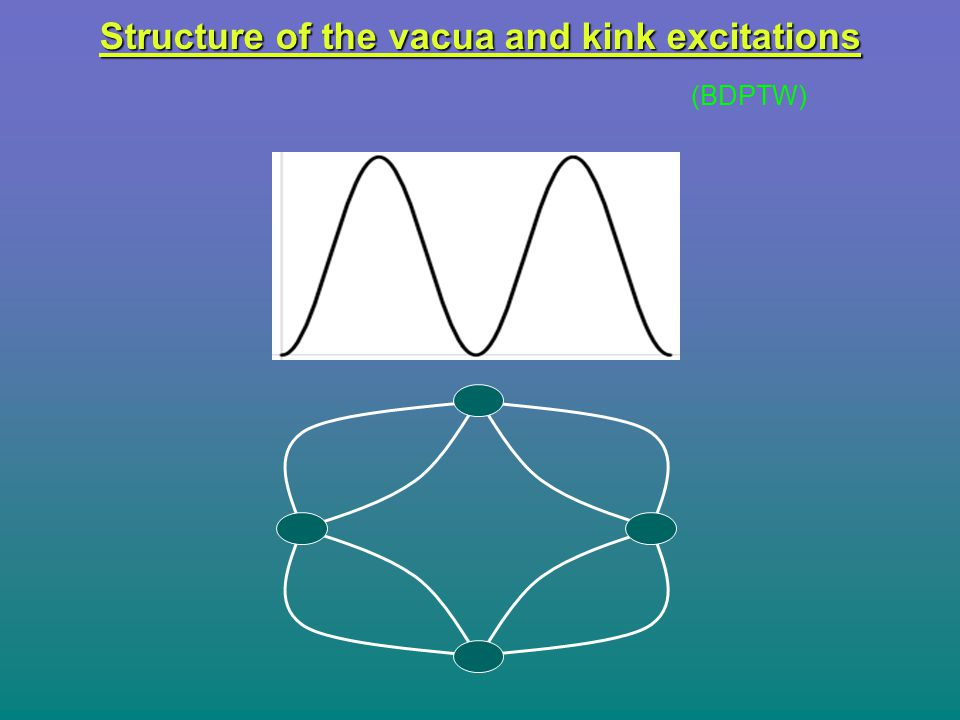 Structure of the vacua and kink excitations