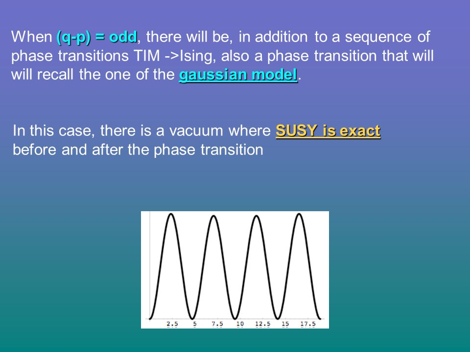 When (q-p) = odd, there will be, in addition to a sequence of
