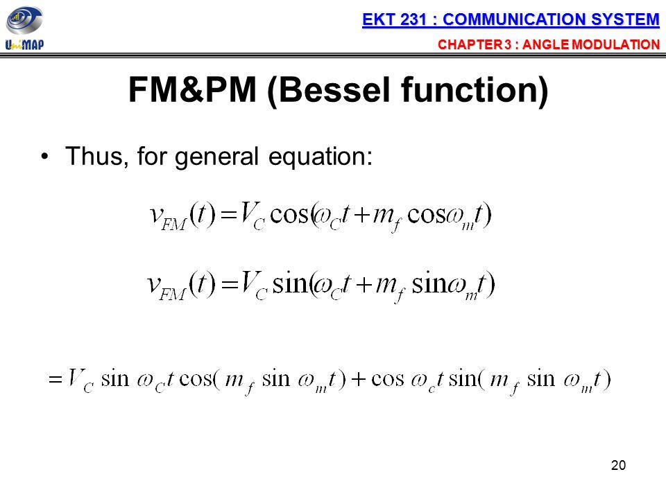 FM&PM (Bessel function)