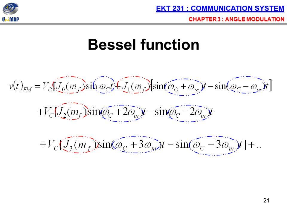 Bessel function EKT 231 : COMMUNICATION SYSTEM