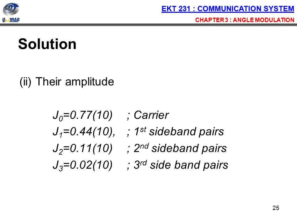 Solution (ii) Their amplitude J0=0.77(10) ; Carrier