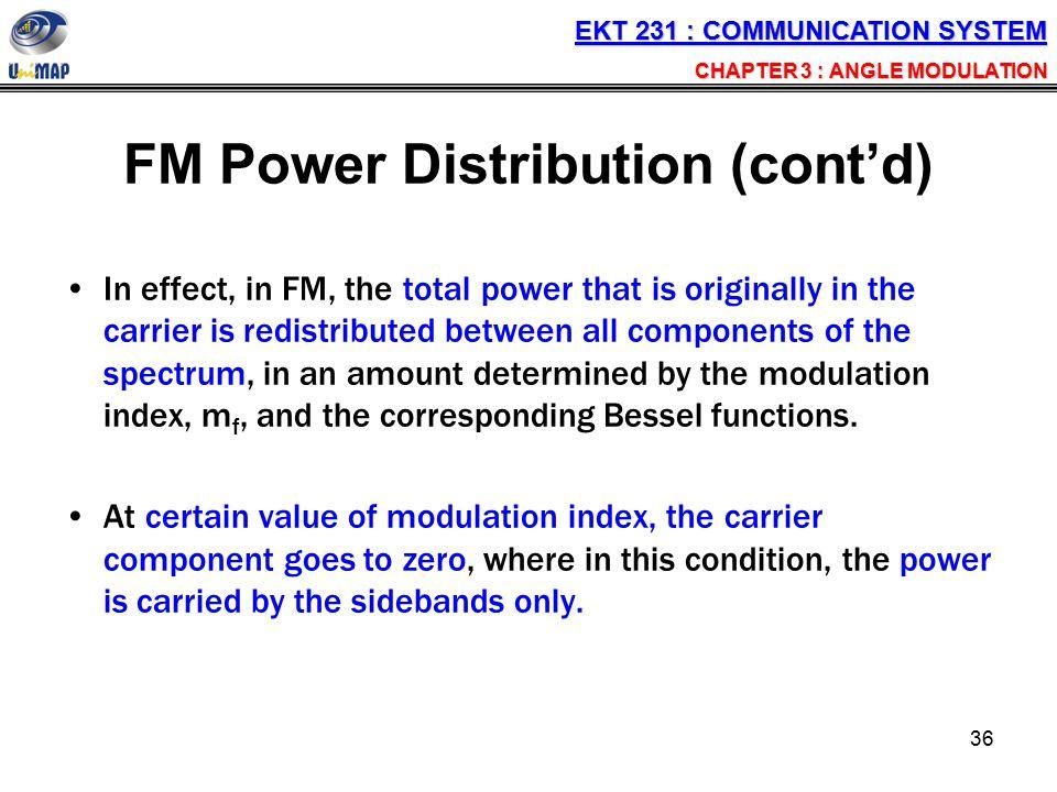 FM Power Distribution (cont'd)