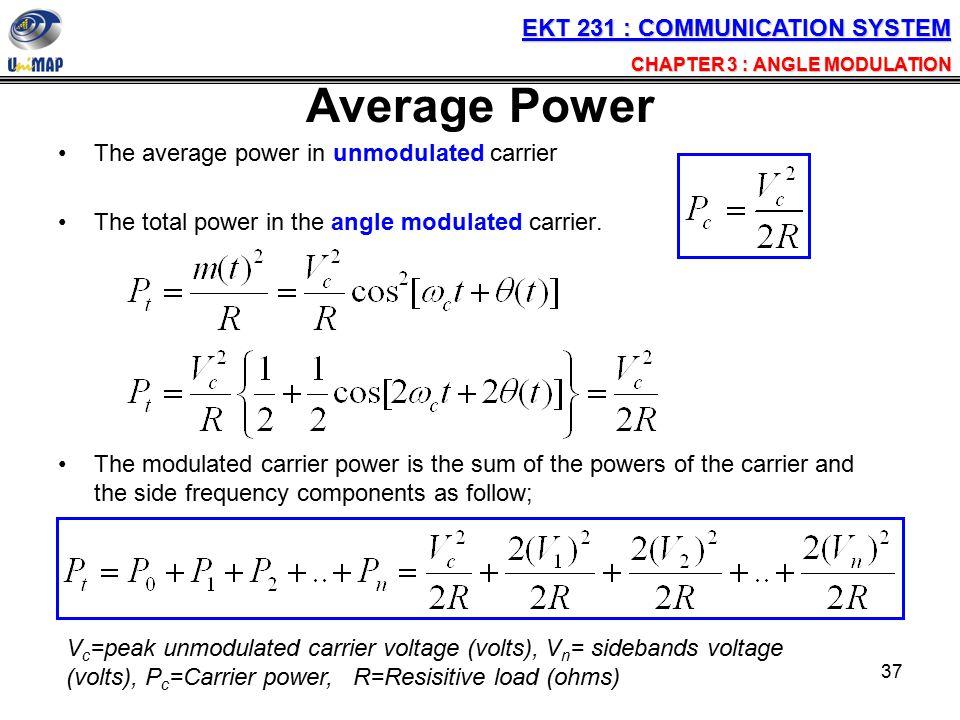 Average Power EKT 231 : COMMUNICATION SYSTEM