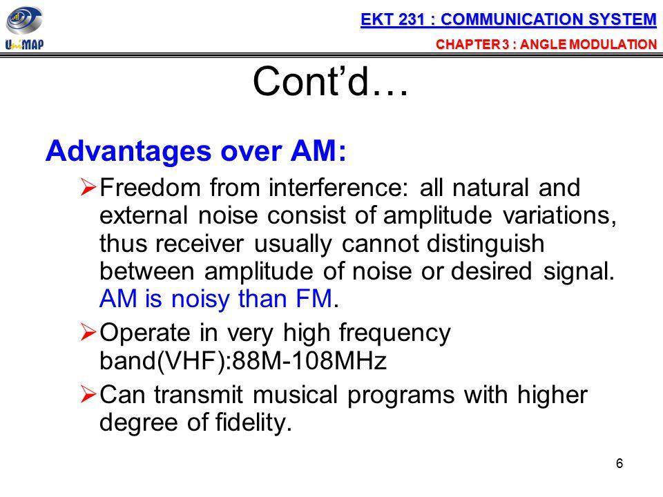 Cont'd… Advantages over AM:
