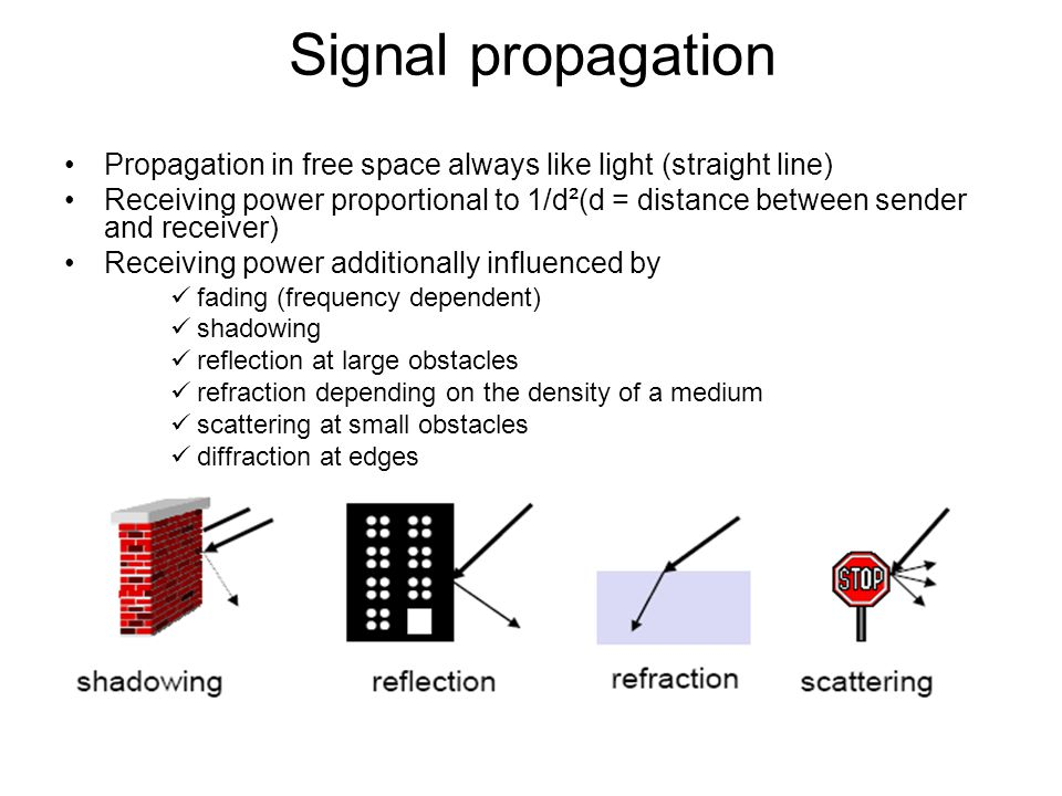 Signal propagation Propagation in free space always like light (straight line)