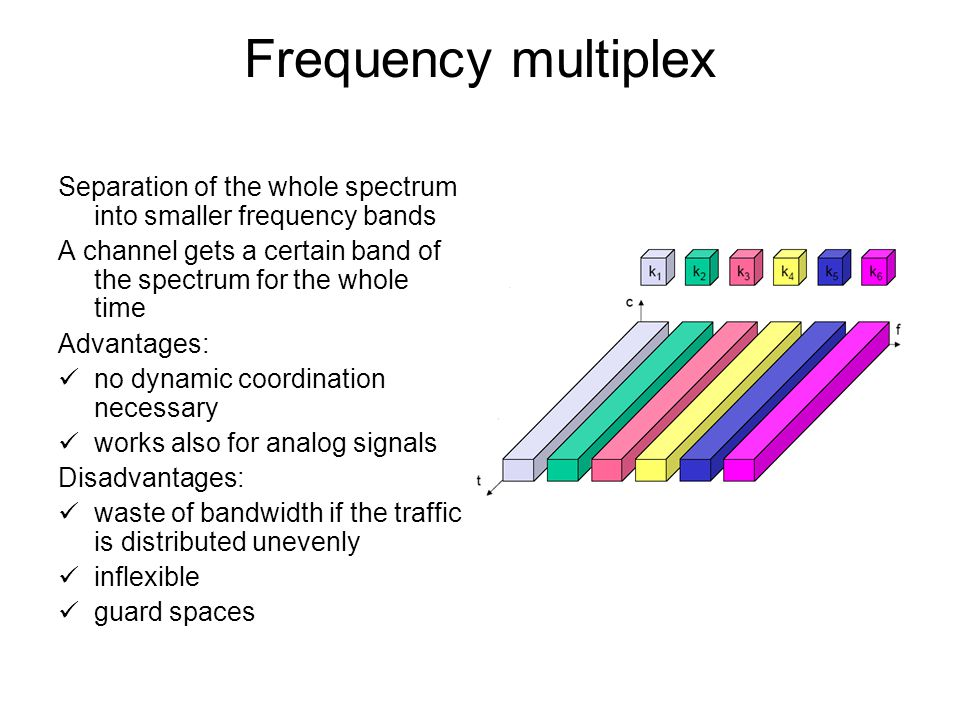 Frequency multiplex Separation of the whole spectrum into smaller frequency bands. A channel gets a certain band of the spectrum for the whole time.