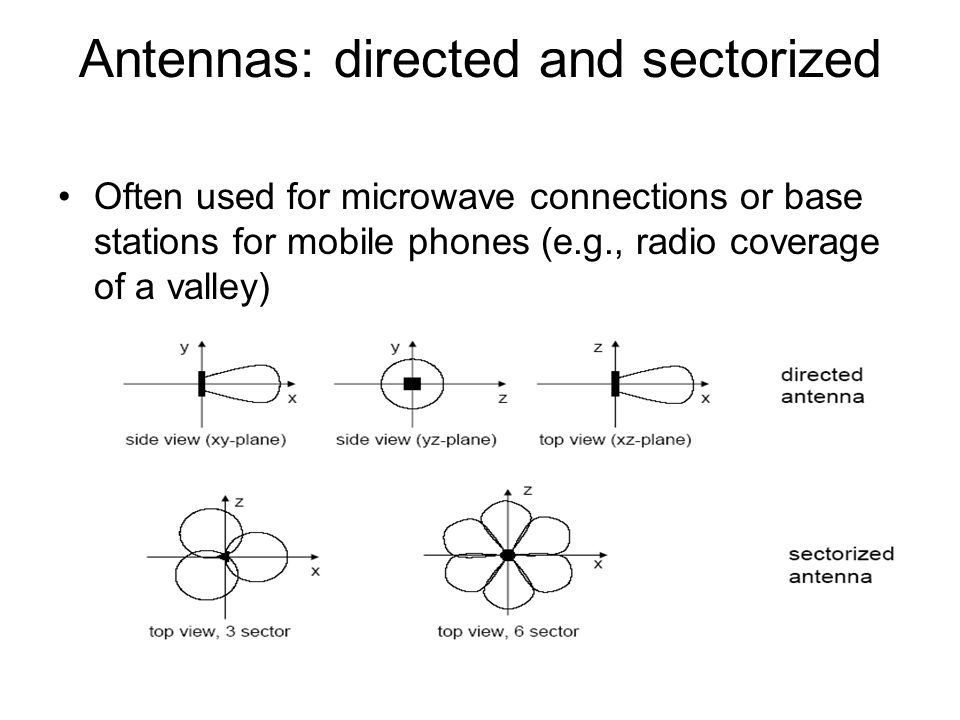 Antennas: directed and sectorized