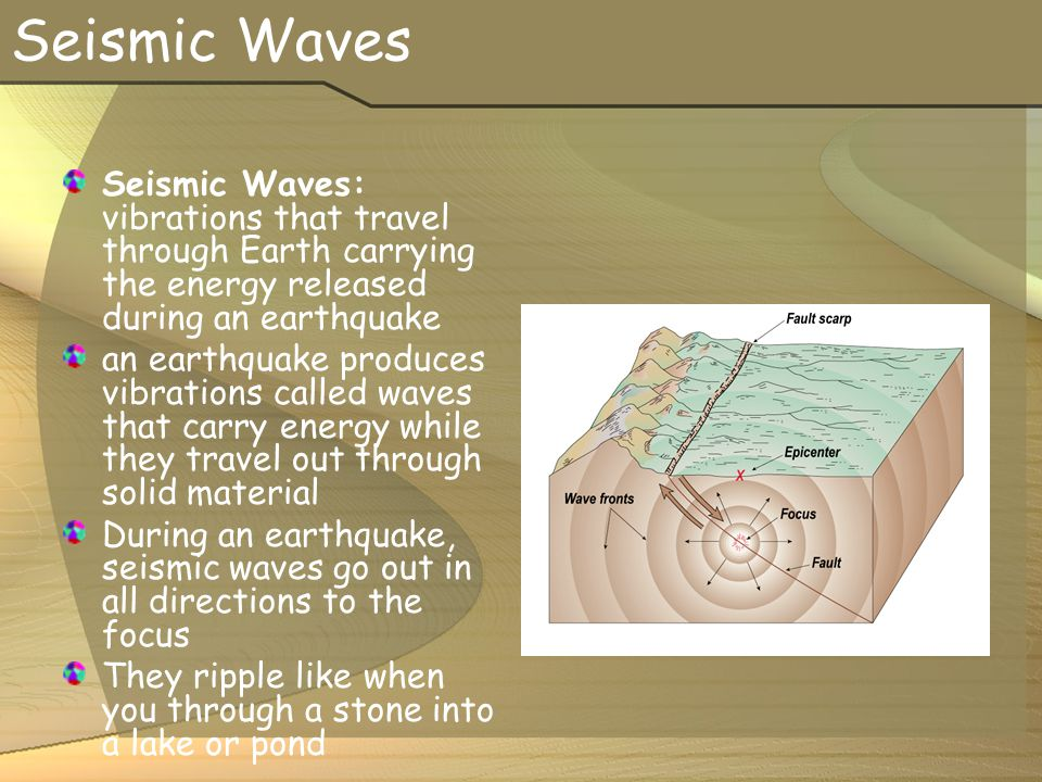 Seismic Waves Seismic Waves: vibrations that travel through Earth carrying the energy released during an earthquake.