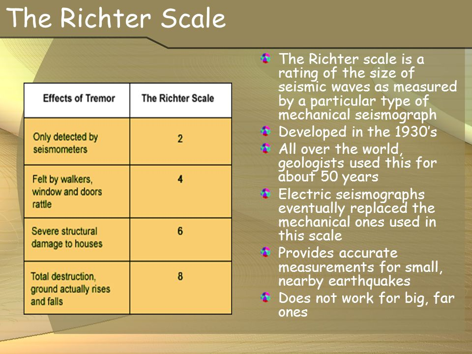 The Richter Scale The Richter scale is a rating of the size of seismic waves as measured by a particular type of mechanical seismograph.