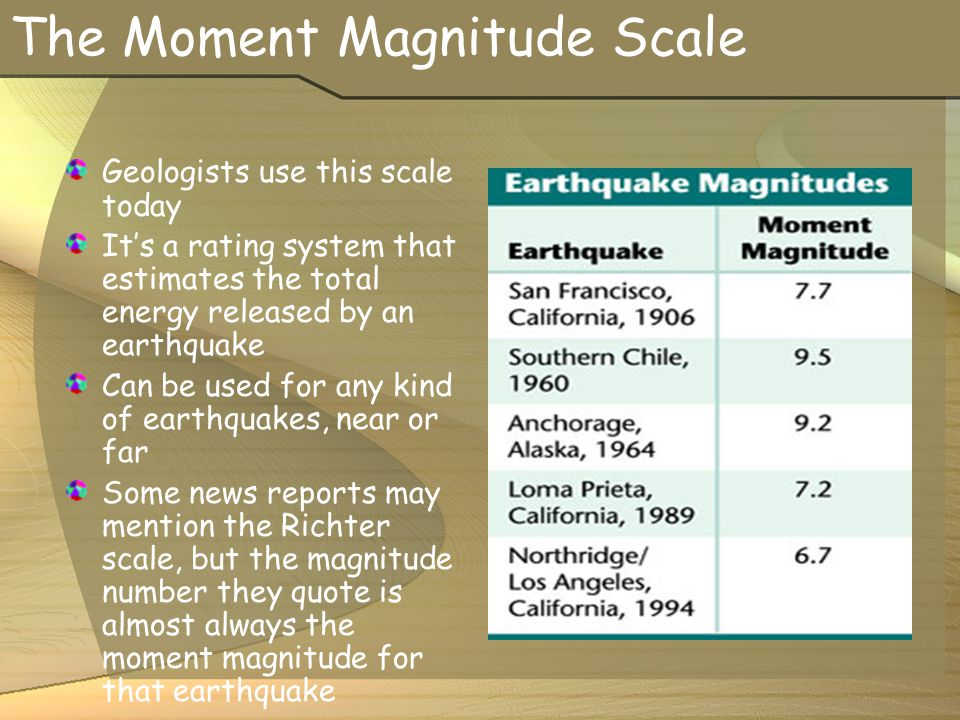 The Moment Magnitude Scale
