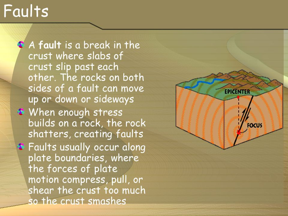 Faults A fault is a break in the crust where slabs of crust slip past each other. The rocks on both sides of a fault can move up or down or sideways.
