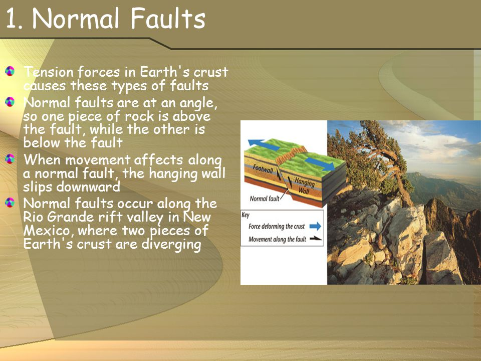 1. Normal Faults Tension forces in Earth s crust causes these types of faults.
