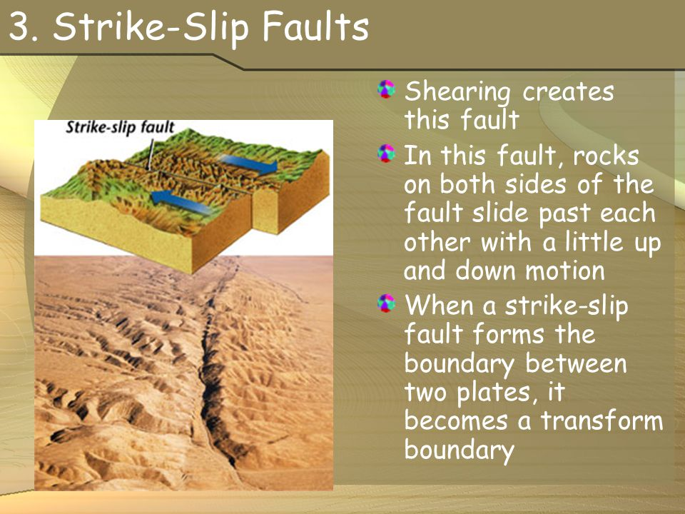 3. Strike-Slip Faults Shearing creates this fault