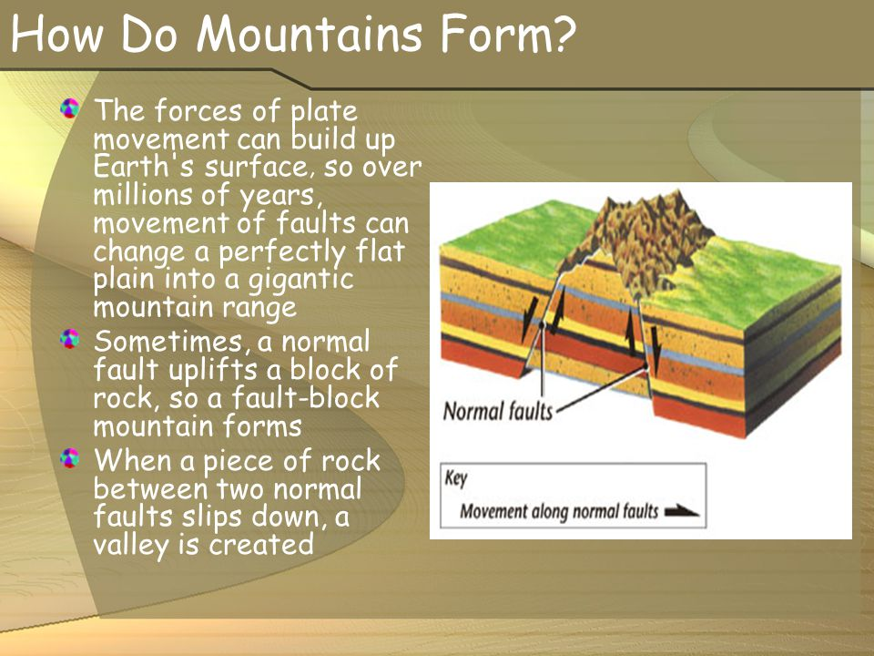 How Do Mountains Form