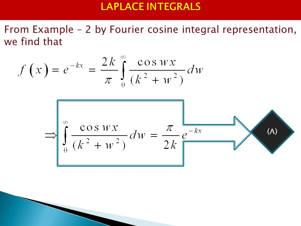 LAPLACE INTEGRALS From Example – 2 by Fourier cosine integral representation, we find that (A)