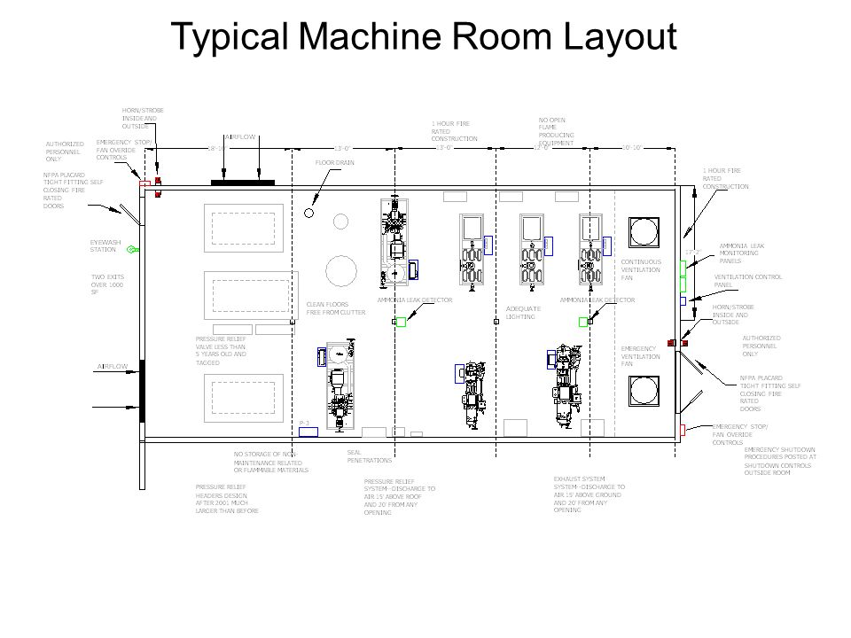 Typical Machine Room Layout