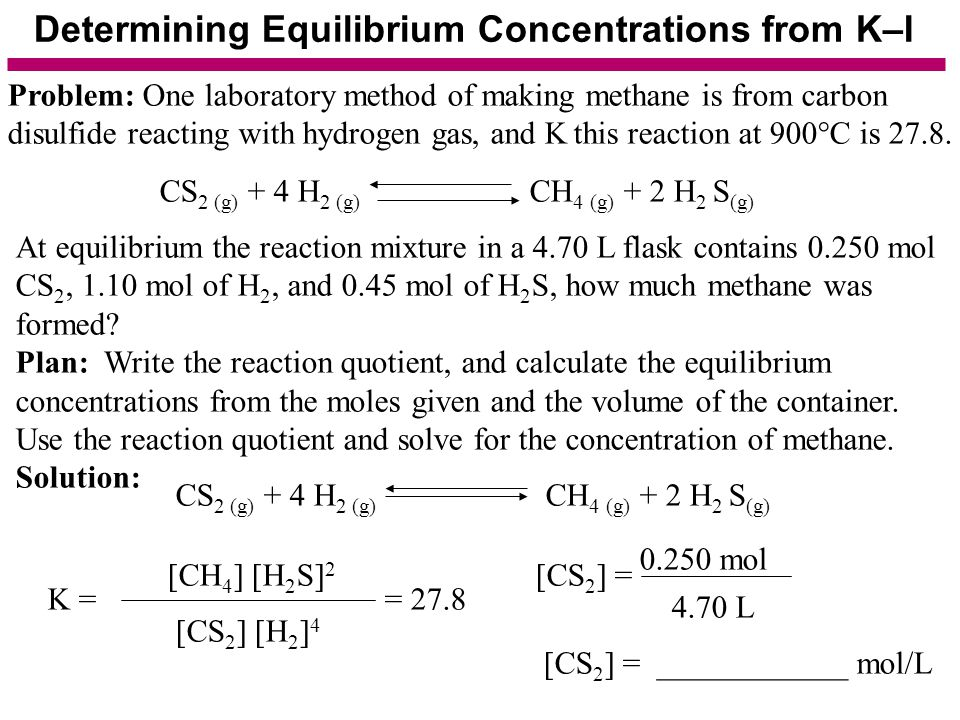 Determining Equilibrium Concentrations from K–I