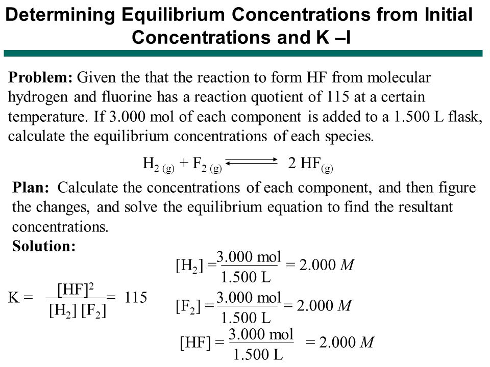 Determining Equilibrium Concentrations from Initial