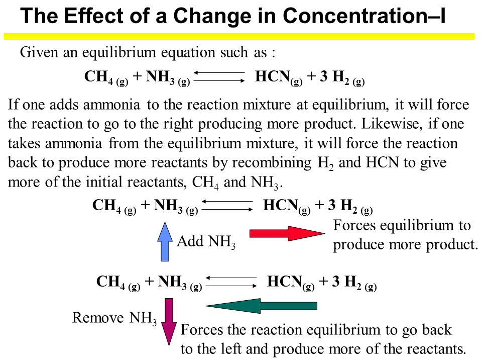 The Effect of a Change in Concentration–I