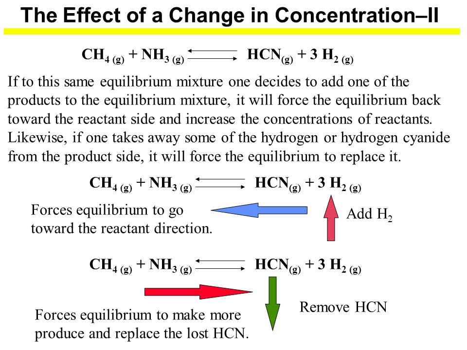 The Effect of a Change in Concentration–II