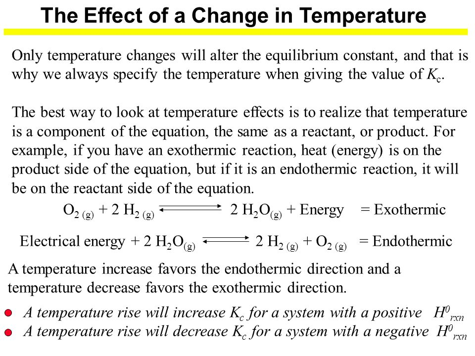 The Effect of a Change in Temperature