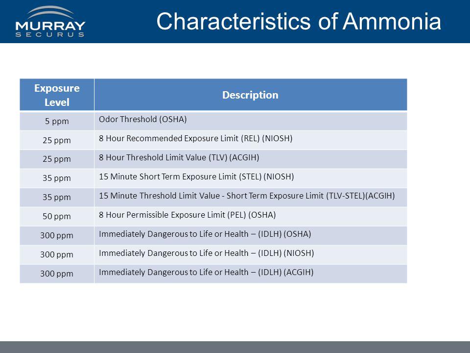 Characteristics of Ammonia