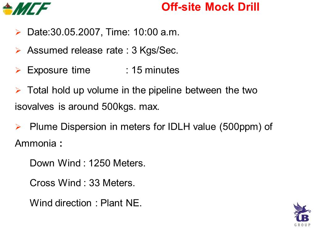 Off-site Mock Drill Date:30.05.2007, Time: 10:00 a.m.