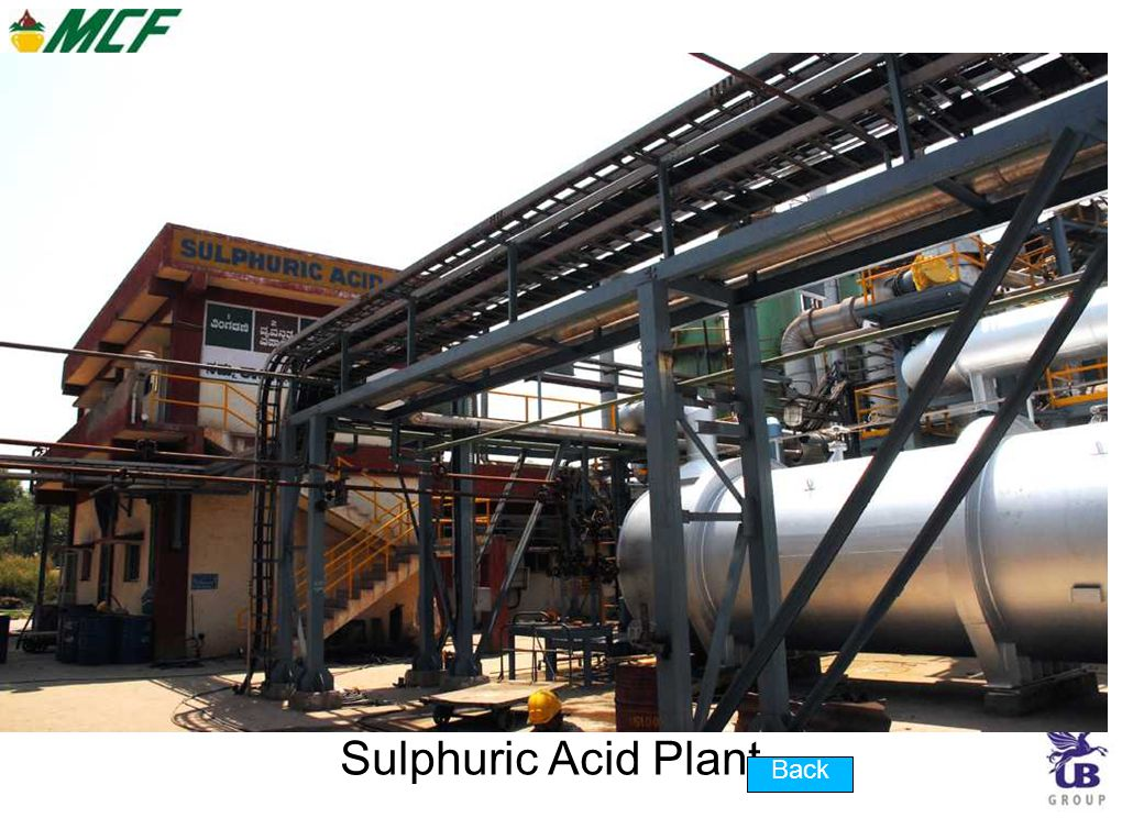 Sulphuric Acid Plant Back