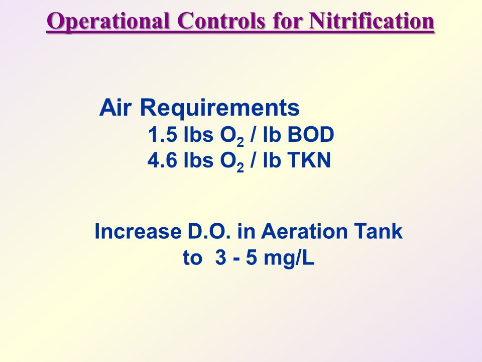 Operational Controls for Nitrification Increase D.O. in Aeration Tank