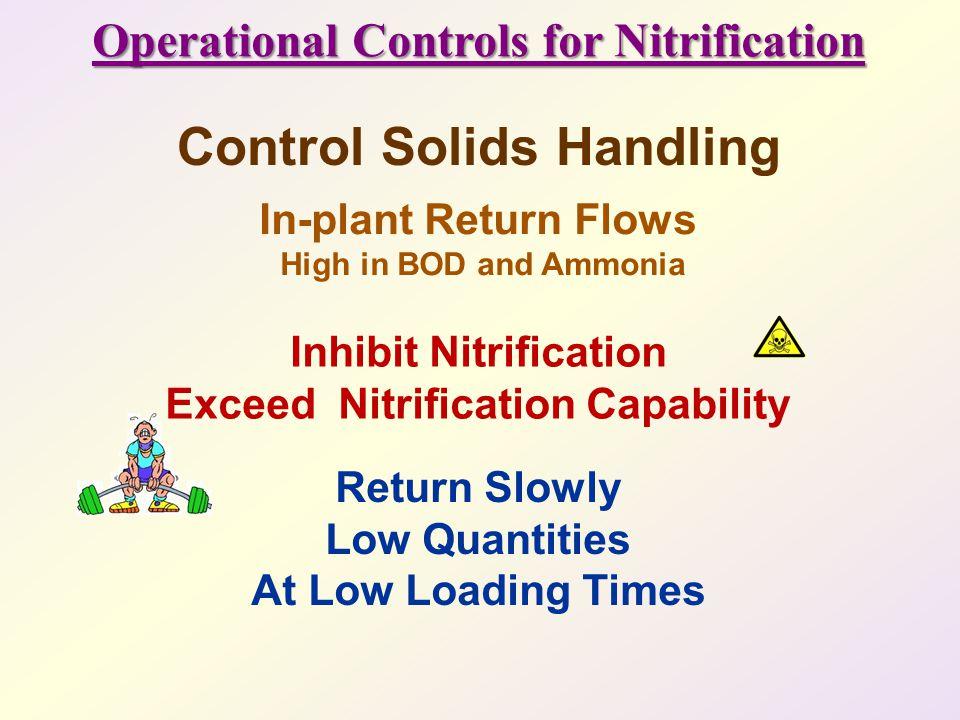 Control Solids Handling