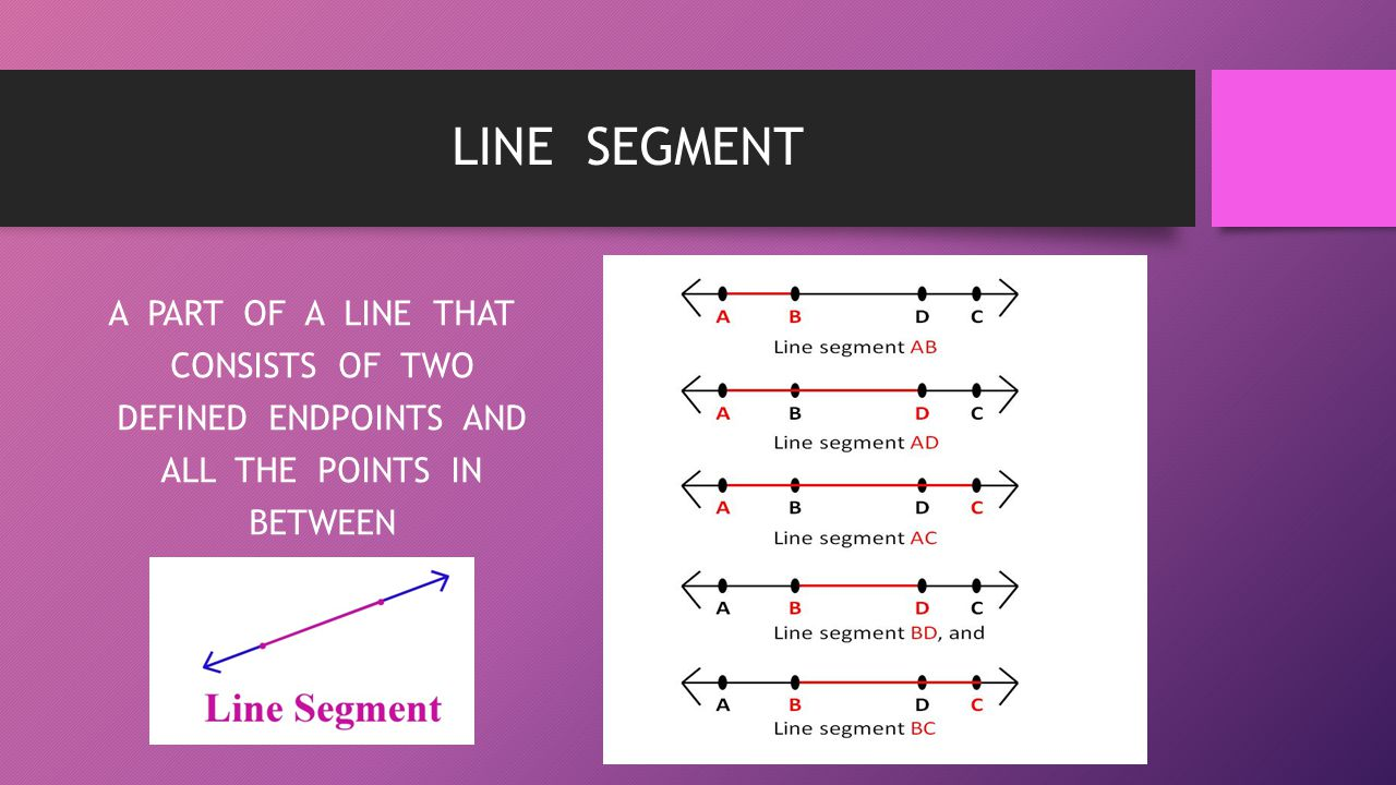 LINE SEGMENT A PART OF A LINE THAT CONSISTS OF TWO DEFINED ENDPOINTS AND ALL THE POINTS IN BETWEEN