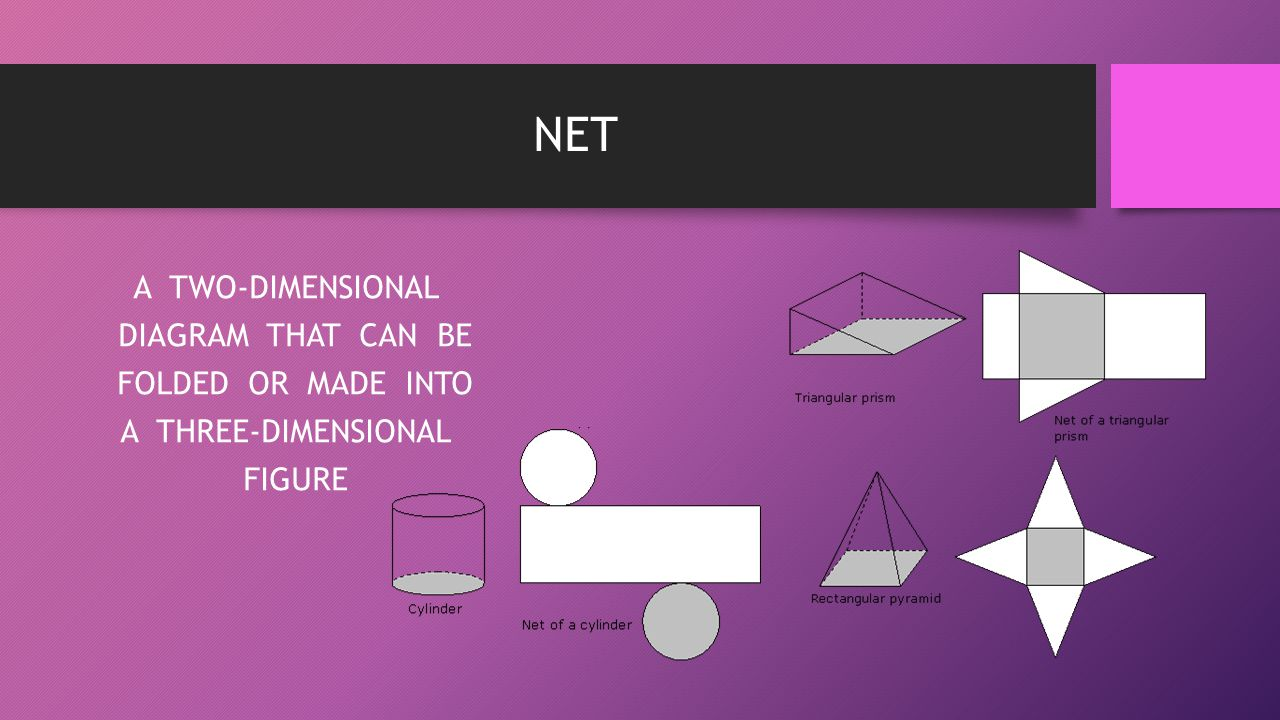 NET A TWO-DIMENSIONAL DIAGRAM THAT CAN BE FOLDED OR MADE INTO A THREE-DIMENSIONAL FIGURE