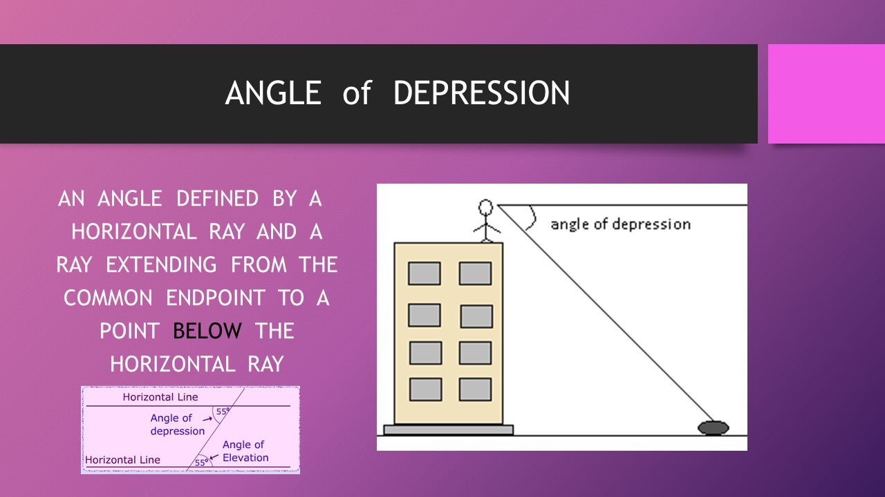ANGLE of DEPRESSION AN ANGLE DEFINED BY A HORIZONTAL RAY AND A RAY EXTENDING FROM THE COMMON ENDPOINT TO A POINT BELOW THE HORIZONTAL RAY