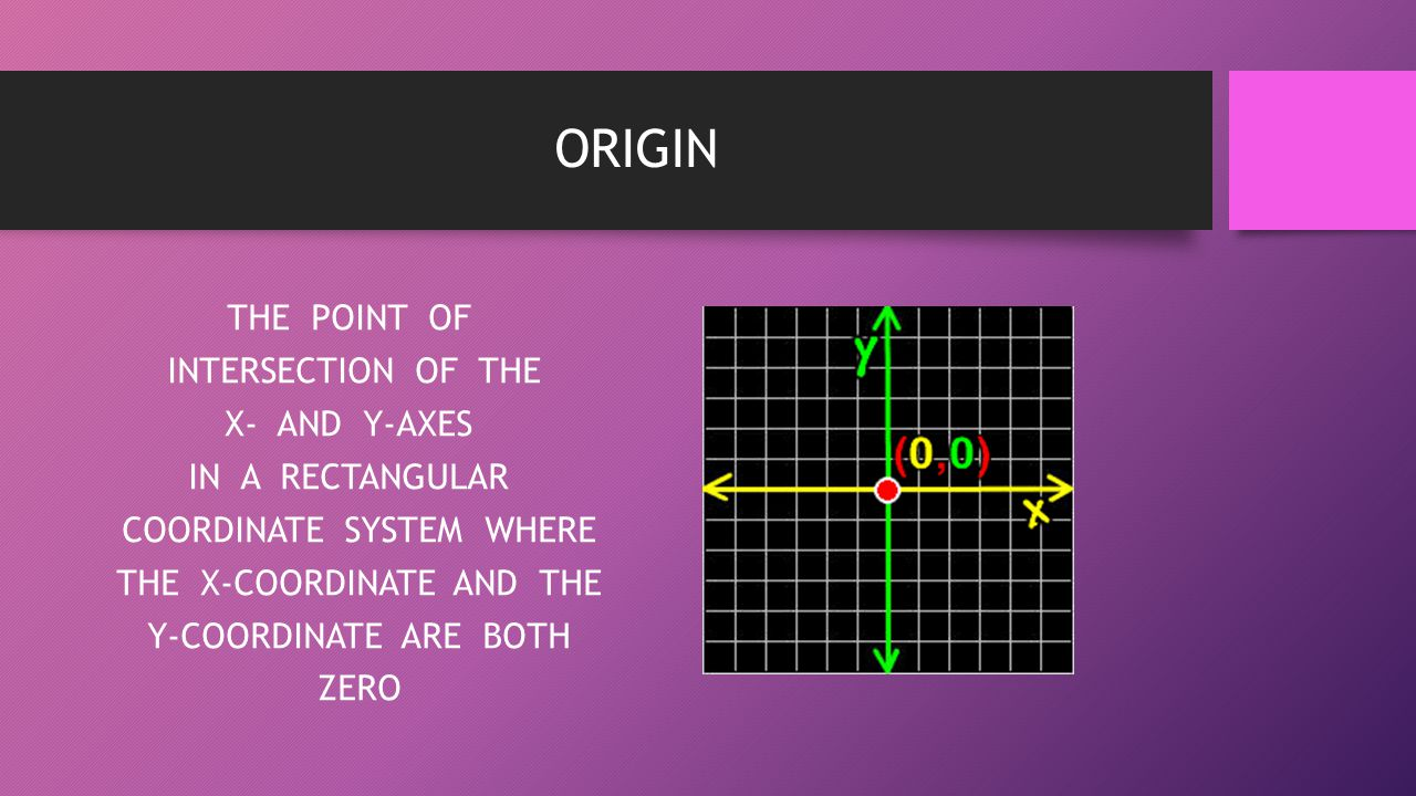 ORIGIN THE POINT OF INTERSECTION OF THE X- AND Y-AXES IN A RECTANGULAR COORDINATE SYSTEM WHERE THE X-COORDINATE AND THE Y-COORDINATE ARE BOTH ZERO