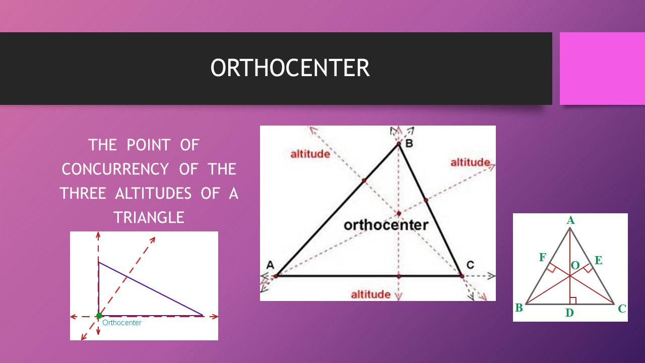 THE POINT OF CONCURRENCY OF THE THREE ALTITUDES OF A TRIANGLE