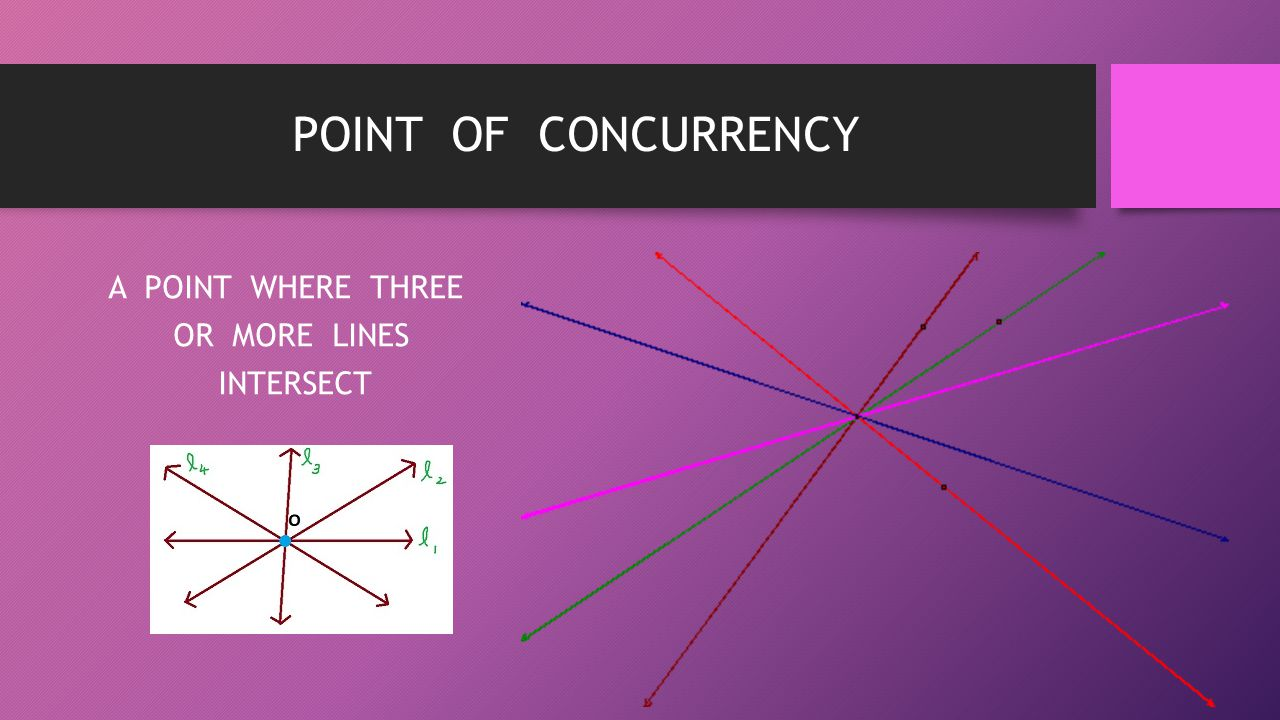 A POINT WHERE THREE OR MORE LINES INTERSECT